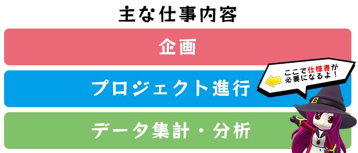plan_study_002